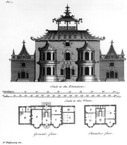 Figure 1. William and John Halfpenny, The Ground and Chamber Plans, with the Elevation drawn to double their Scale, for a Design to a House and Offices 100 Feet in Front, in Chinese and Gothic Architecture Properly Ornamented. London, 1752.