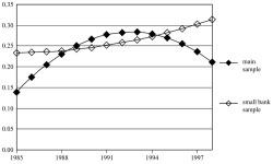article technological progress