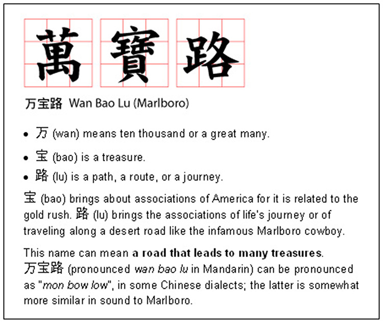 This Translation of Marlboro in Chinese Characters Takes Advantage of the Characters' Base Meaning [Source]