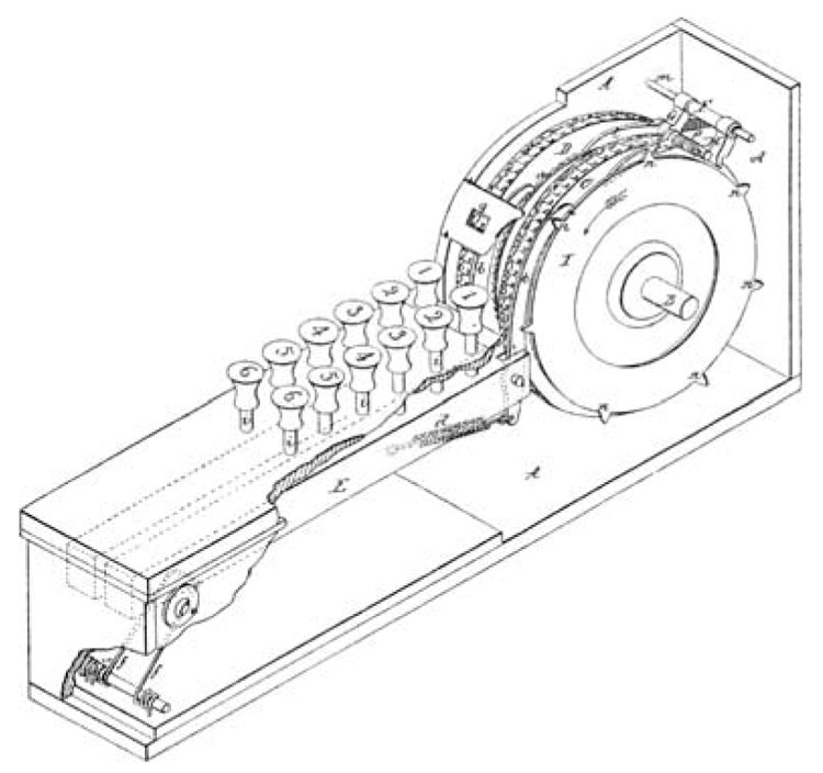 Figure 5. Patent drawing of Thomas Hill's machine (US patent #18692, 24 Nov. 1857). Hill's patent model survives in the collections of the Smithsonian Institution.