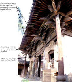 Fig. 31. Longmensi Daxiongbaodian. Dated to 1098. Angled view of front façade. Photograph by author.