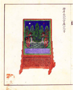 Fig. 11. One-panel screen (sappyeong). Illustration from the Euigwe of the Painting of Gojong's and the Crown Prince's Portraits. 1902. Gyujang-gak Library, Seoul National University, Korea.