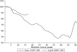 comparative article review the great depression Comparative analyses before and during the great recession  first  comparative analysis of breast and cervical screening rates during the great  recession.