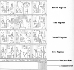 Figure 1. Edfu 12: XLe. On this wall, there are three scenes on each register, each depicting two or three main individuals. The soubassement is usually decorated with recurring motifs. The row of bandeau text above is regularly destroyed by iconoclasts due to its convenient height, unlike those located on the higher registers. Minor individuals (i.e., those less than 70% the size of main individuals) are excluded from quantification. © IFAO