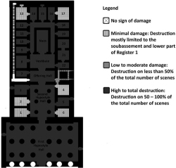 Figure 2. Plan of Dendera Temple showing the extent of damage of each area (after Charles York Miller).