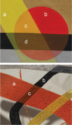 Color Plate K.1. Detail of László Moholy-Nagy, A II (Construction AII), oil and graphite on canvas, 1924, SRGM 43.900 (top), showing intersecting forms painted principally with (a) an organic yellow, (b) organic red PR3, (c) cadmium yellow and (d) umber; detail of László Moholy-Nagy, B-10 Space Modulator, 1942, oil and incised lines on Plexiglas, SRGM 47.1063 (bottom), showing intersecting forms painted principally with (a) vermilion, (b) ivory black and (c) iron oxide pigment. (Photos: Kristopher McKay. © Solomon R. Guggenheim Museum, New York, Solomon R. Guggenheim Founding Collection.)
