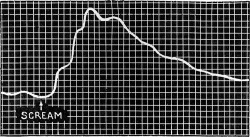 Figure 18. Record of a galvanic skin response. From Frederick H. Lund, Emotions: Their Psychological, Physiological and Educative Implications (New York: Ronald Press, 1939), p. 185.