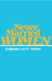 Never Married Women
