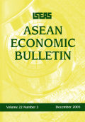 <i>Asian Economic Cooperation and Integration: Progress, Prospects and Challenges</i> (review)