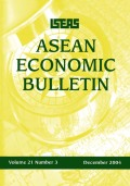 Assessing Indonesia's Sustainable Development: Long-Run Trend, Impact of the Crisis, and Adjustment during the Recovery Period