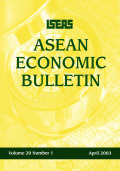 <i>Exploring Indo-ASEAN Economic Partnership in Globalizing World</i> (review)