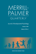 Longitudinal Analyses of a Hierarchical Model of Peer Social Competence for Preschool Children: Structural Fidelity and External Correlates