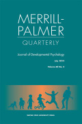 Teacher–Child Relationship, Parenting, and Growth in Likelihood and Severity of Physical Aggression in the Early School Years