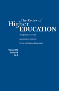 Institutional Merit-Based Aid and Student Departure: A Longitudinal Analysis