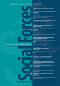 What Do Unions Do?: A Cross-National Reexamination of the Relationship between Unionization and Job Satisfaction