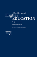 Graduate School Choice: An Examination of Individual and Institutional Effects