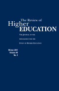 How Extending Time in Developmental Math Impacts Student Persistence and Success: Evidence from a Regression Discontinuity in Community Colleges
