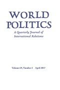 Paying for War and Building States: The Coalitional Politics of Debt Servicing and Tax Institutions
