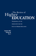 <i>Critical Approaches to the Study of Higher Education: A Practical Introduction</i> eds. by Ana M. Martínez-Alemán, Brian Pusser, and Estela Mara Bensimon (review)