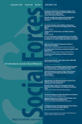 Cultivating Support for Punitive Criminal Justice Policies: News Sectors and the Moderating Effects of Audience Characteristics