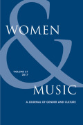 <i>Voicing Girlhood in Popular Music: Performance, Authority, Authenticity</i> ed. by Jacqueline Warwick, Allison Adrian (review)
