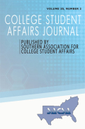 High-Impact Educational Practices and the Development of College Students' Pluralistic Outcomes
