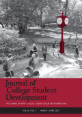 Examining the Effects of Student Involvement on African American College Student Development
