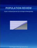 Population Review